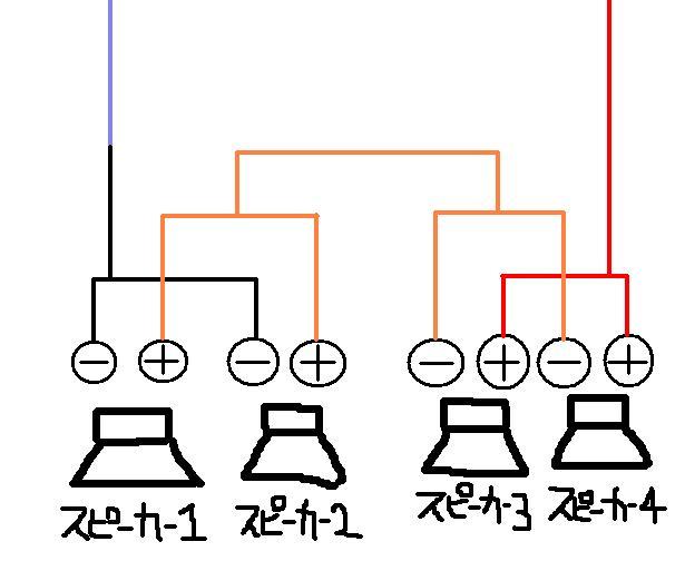 リアスピーカー4発の配線図